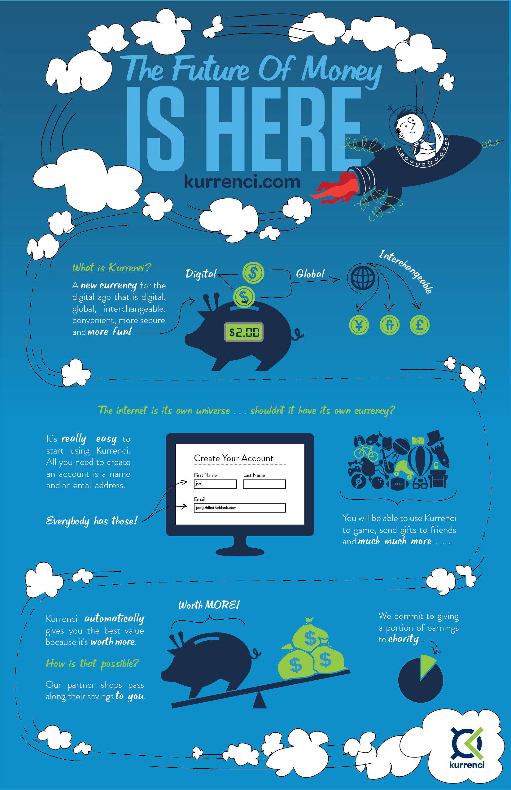 The Future Of Money Infographic Big Idea Zoo