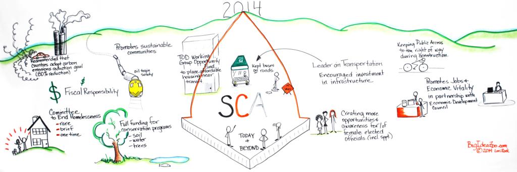 visual-map_2014-highlights